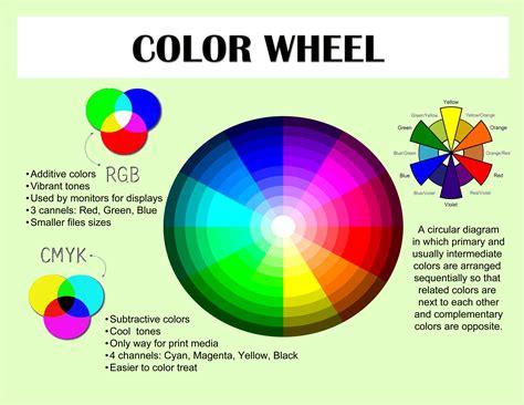 interior decor training services the color wheel color wheel interior design photo album home ideas idolza
