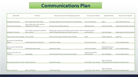 church business plan template