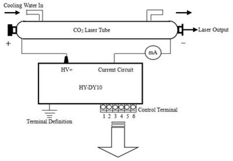 co2 laser diagram co2 laser diagram www pixshark images galleries