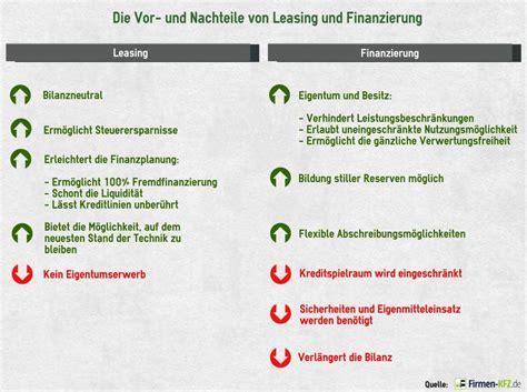 Auto Leasing Steuerlich Absetzbar by Leasing Firmen Kfz De