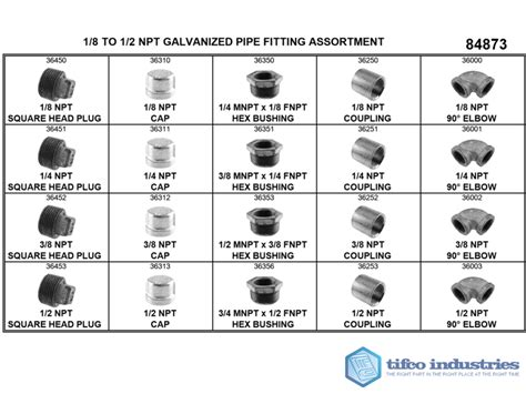 Plumbing Fittings Guide by Tifco Industries Id Catalog