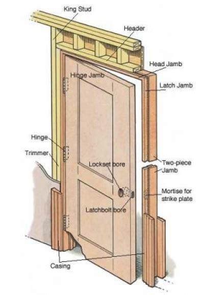 How To Hang An Unassembled Door And Jamb Parts Of An Exterior Door