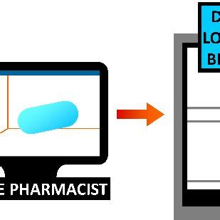 pdf 3d printing for manufacturing a perspective on the future of pharmaceuticals