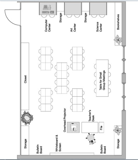 classroom layout for grade r edu 6130 elementary classroom arrangement april jimenez