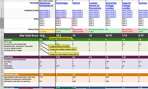 Content Competitor Landscape Analysis Template Competitive Analysis Template Ux