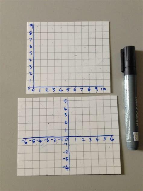 basics design 07 grids 2940411921 using coordinates and drawing basic shapes oxford education blog