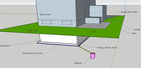 how can i waterproof my basement waterproofing where do i need to drain the footing drain
