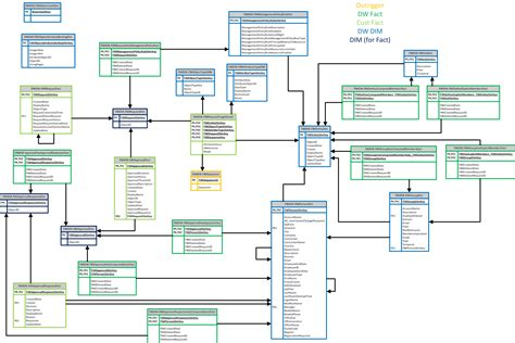 architecture of data warehouse with diagram microsoft data warehouse architecture diagram images