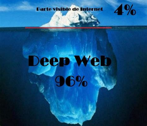imagenes de la web profunda article image
