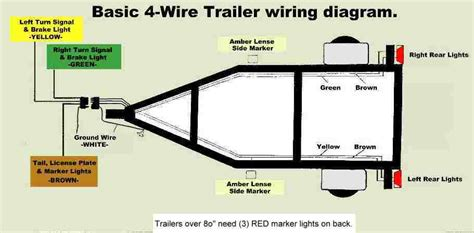 4 pin trailer wiring diagram 8 way trailer wiring diagram get free image about wiring