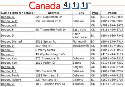 Canada 411 Address Canada 411 Phone Lookup
