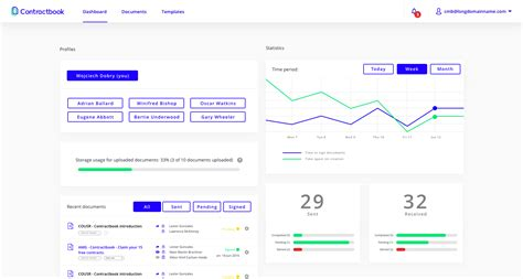 best dashboard dashboard design considerations and best practices toptal