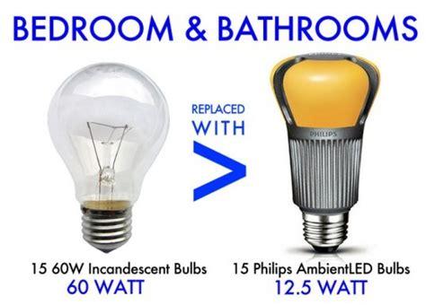 best energy saving light bulbs best energy saving light bulbs r lighting