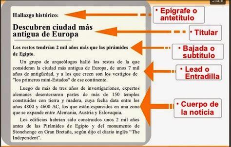 como hacer buenas preguntas de un texto idioma espa 241 ol 2 186 a 241 o profa eliana corujo estructura