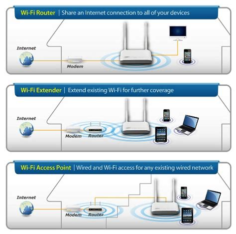Edimax Br 6428ns V2 N300 Multi Function Wi Fi Router Murah Resmi edimax br 6428ns v2 n300 multi function wi fi router komputerjakarta