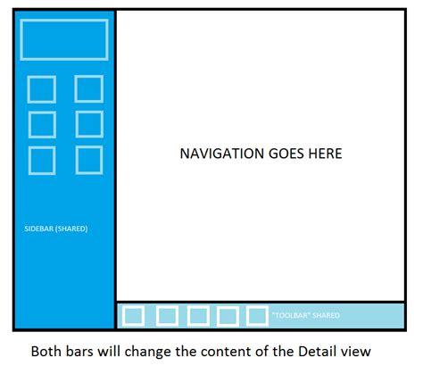 xamarin reset layout mixing master detail navigation toolbar navigation