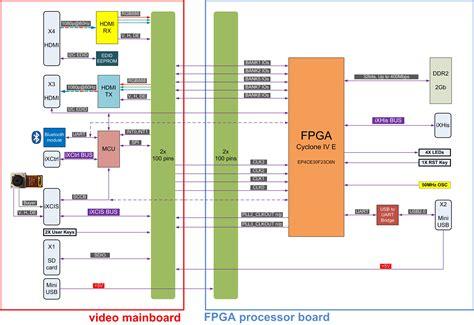 painless ke light switch wiring diagram wall light switch