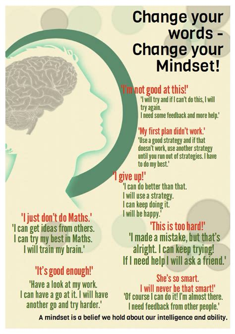 the mindset of retirement success 7 winning strategies to change your books the 25 best change mindset ideas on happy