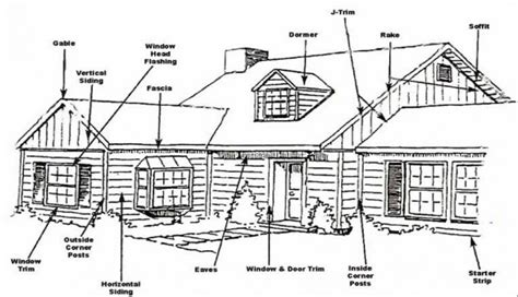 house framing terms how is a house term 28 images duplex building glossary of architectural terms