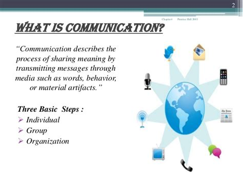 Business Communication For Mba Students Ppt by Communicating Across Culture Ppt