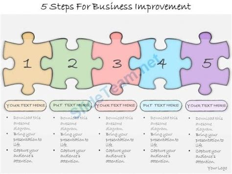 business process improvement template the world s catalog of ideas
