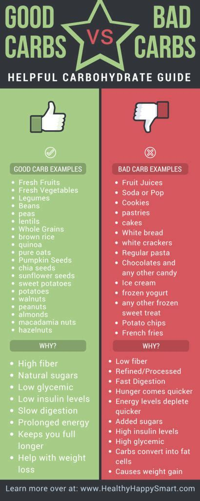 list of carbohydrates carbs vs bad carbs a healthy carbs guide healthy