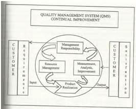 Organisasi Dan Kepemimpinan Modern Graha Ilmu 1 strategi komunikasi perusahaan organisasi sistem
