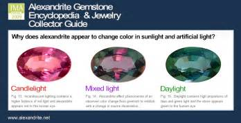what color is alexandrite different colors of alexandrite alexandrite guide forums
