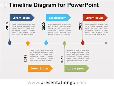 powerpoint templates free business best of animated timeline