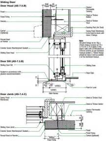 sliding door technical detail section search