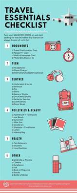 travel essentials 35 travel essentials to take on your next trip packing list included