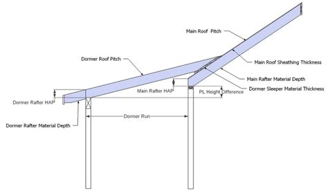 Shed Roof Rafter Length Calculator by Shed Roof Window Plan