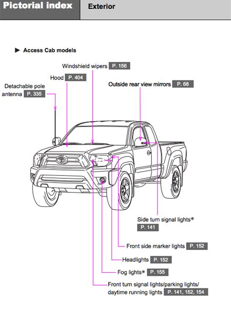 car repair manuals online pdf 2011 toyota tacoma security system download 2015 toyota tacoma owner s manual zofti free downloads