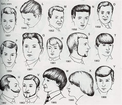 how to find the right hairstyle 5 tips on how to find the right hairstyle kinowear