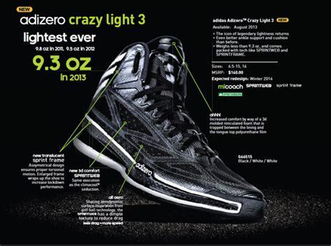 adidas crazy light 3 adidas adizero crazy light 3 tech specs weartesters