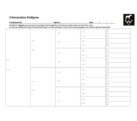 five generation pedigree chart template 5 generation pedigree chart best picture of chart