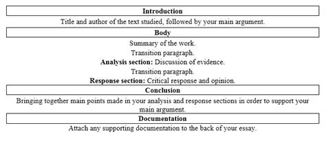 Structure Of A Critical Essay by Critical Response Essay Purpose Exles Study