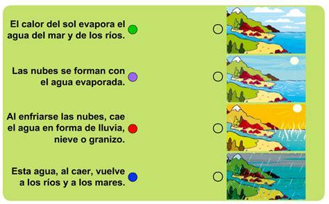 el ciclo del agua para ninos ciclo del agua actividades related keywords ciclo del