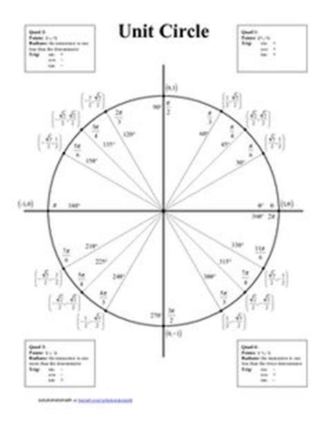 geometr 236 a y trigonometr unit circle the knowledge math