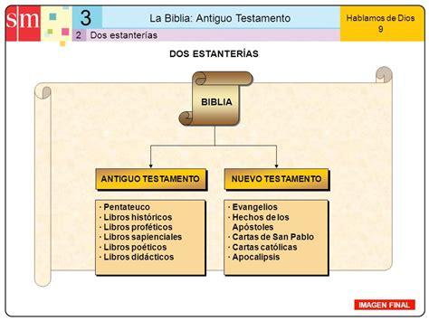 una biblia antiguo testamento 8414010318 la biblia antiguo testamento ppt video online descargar
