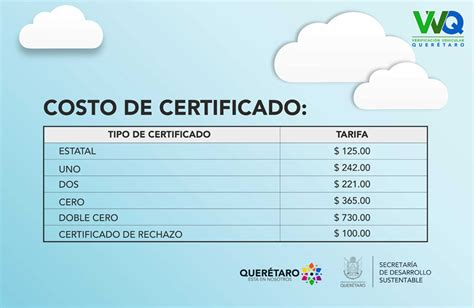 Calendario Verificacion Estado De Mexico Calendario De Verificaci 243 N Vehicular En Quer 233 Taro Okey