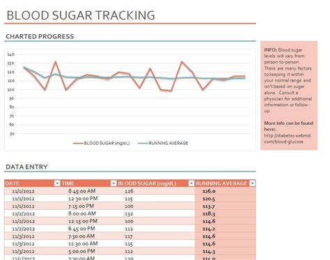 blood sugar chart template gse bookbinder co