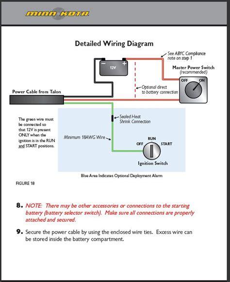 minn kota terrova wiring diagram 24 volt battery minn kota