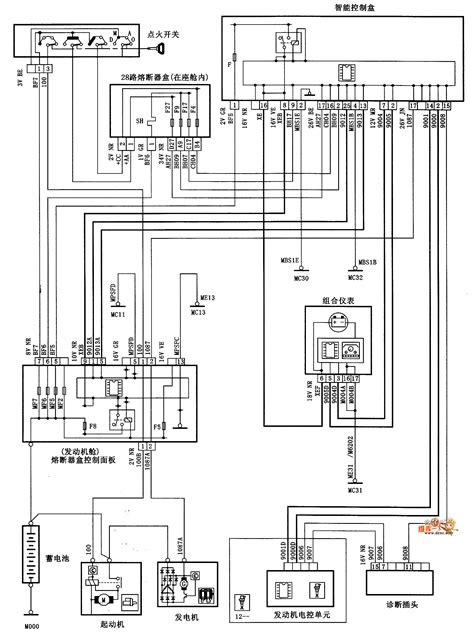 citroen xsara electrical wiring diagram wiring diagram