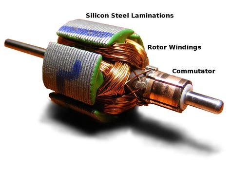 Electric Motor Rotor by Electric Motor Rotor Types Impremedia Net