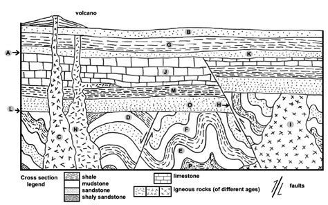 cross section geology definition definition of original horizontality image search results