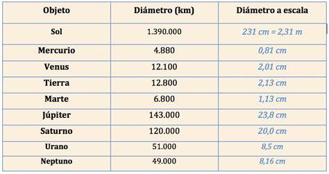 lade al mercurio 12 mayo 2012 m 225 s all 225 de ori 243 n