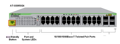 Switch Allied Telesis At Gs950 24 networking accessing web interface on allied telesyn