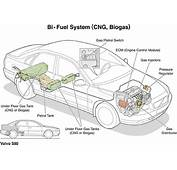 Volvo S80 Bi Fuel Best Photos And Information Of