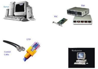Perangkat Komputer gambar perangkat jaringan lan nurhasanah284